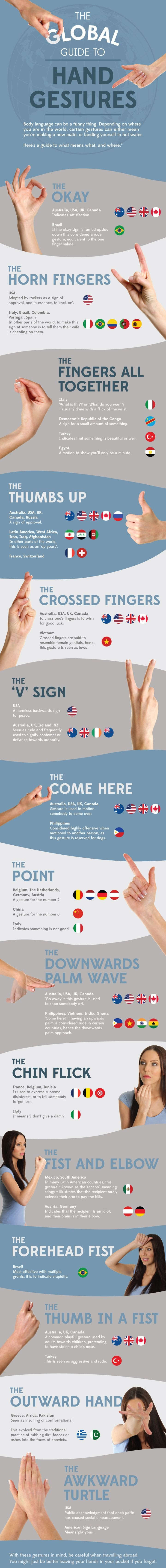 hand gesture around the world